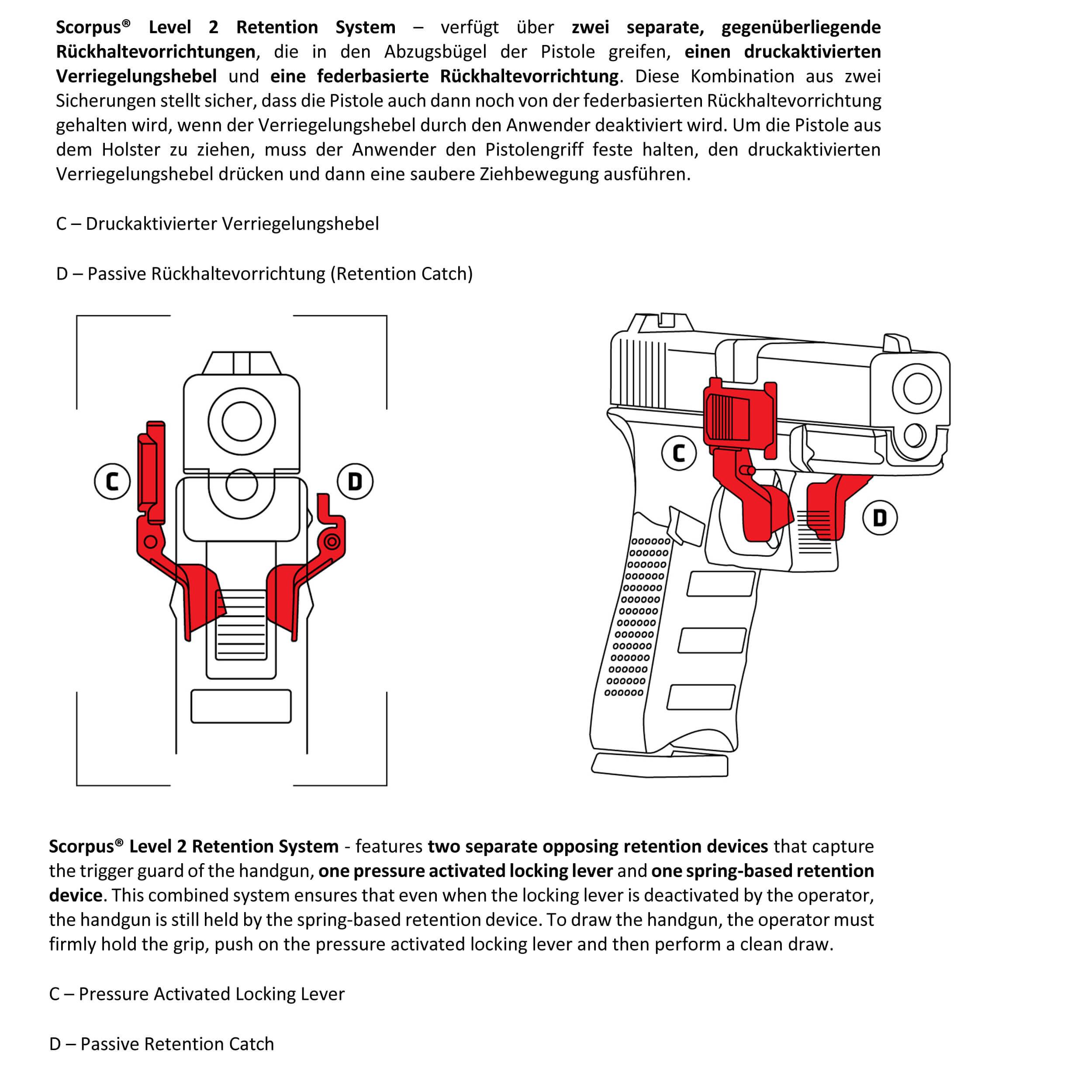 Glock Holster - 360° (Level 2)